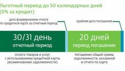 Кредитные карты Сбербанка: льготный период