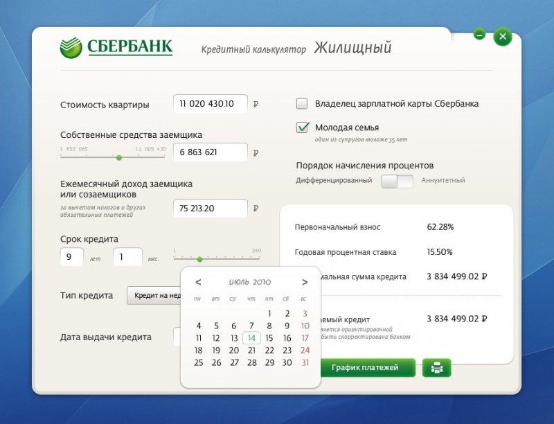 Дам деньги в долг Частные займы в Екатеринбурге